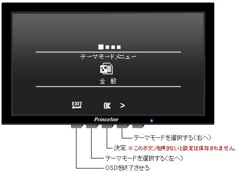 Faq詳細 Osd ディスプレイ設定表示 調整機能 操作フローチャート 株式会社プリンストン